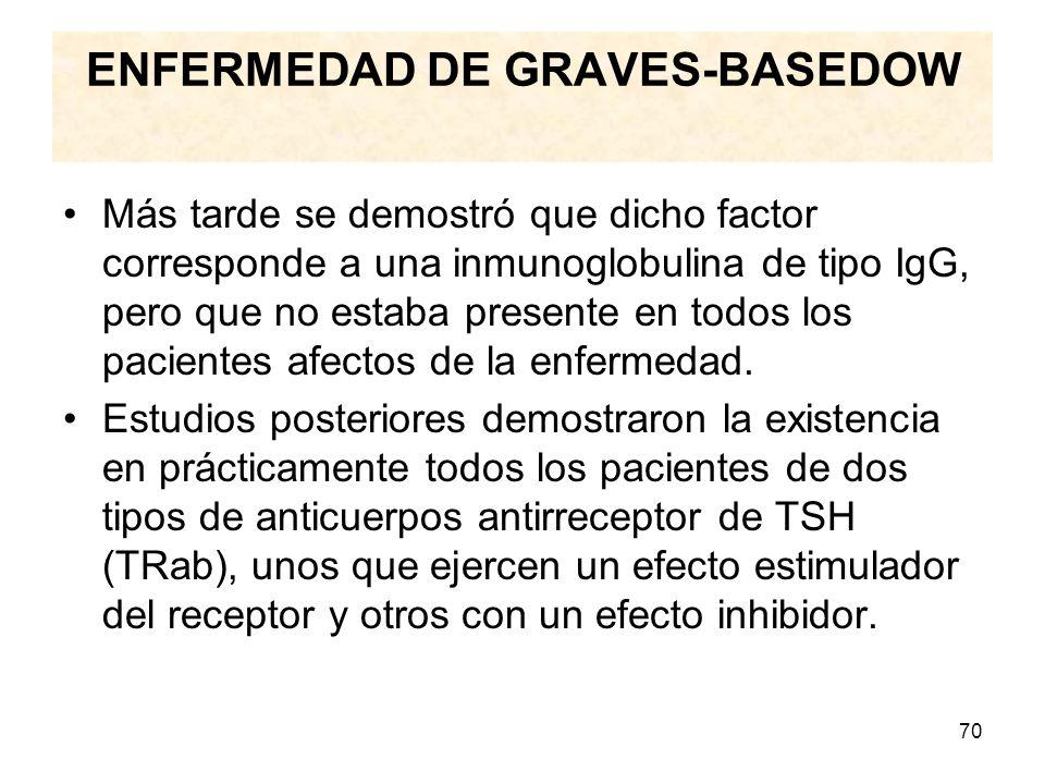 70 ENFERMEDAD DE GRAVES-BASEDOW Más tarde se demostró que dicho factor corresponde a una inmunoglobulina de tipo IgG, pero que no estaba presente en t