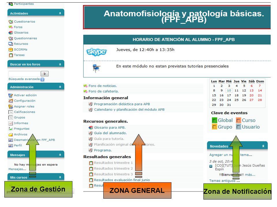 Zona de Gestión ZONA GENERAL Zona de Notificación