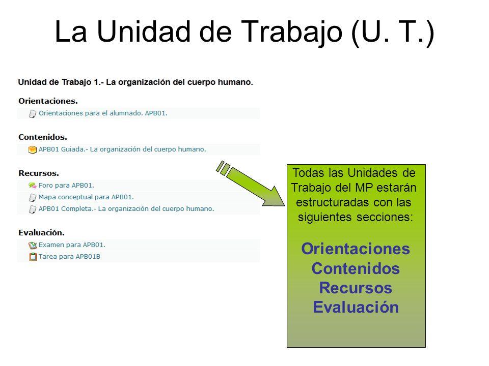 La Unidad de Trabajo (U. T.) Todas las Unidades de Trabajo del MP estarán estructuradas con las siguientes secciones: Orientaciones Contenidos Recurso