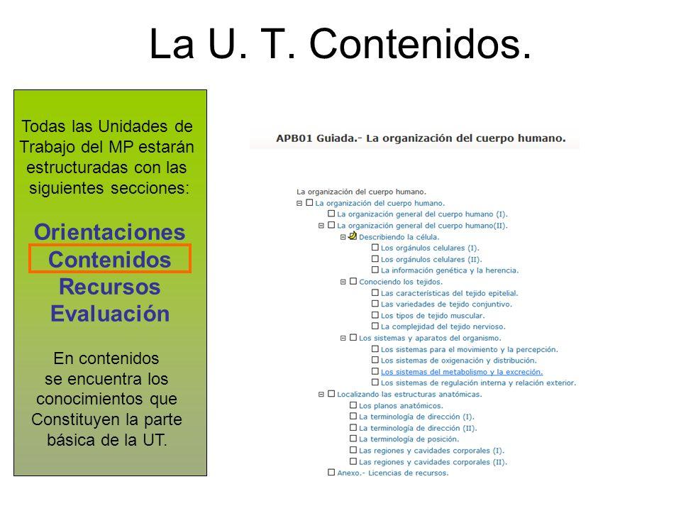 La U. T. Contenidos. Todas las Unidades de Trabajo del MP estarán estructuradas con las siguientes secciones: Orientaciones Contenidos Recursos Evalua