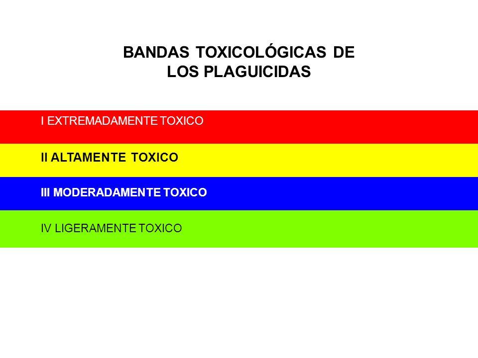 BANDAS TOXICOLÓGICAS DE LOS PLAGUICIDAS I EXTREMADAMENTE TOXICO II ALTAMENTE TOXICO III MODERADAMENTE TOXICO IV LIGERAMENTE TOXICO