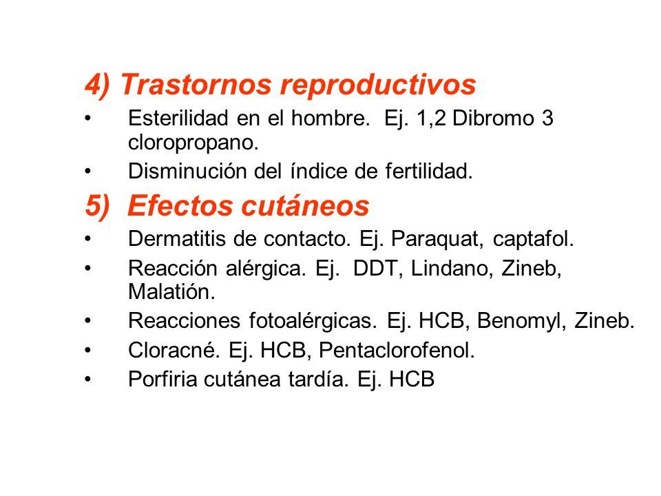 4) Trastornos reproductivos Esterilidad en el hombre. Ej. 1,2 Dibromo 3 cloropropano. Disminución del índice de fertilidad. 5) Efectos cutáneos Dermat