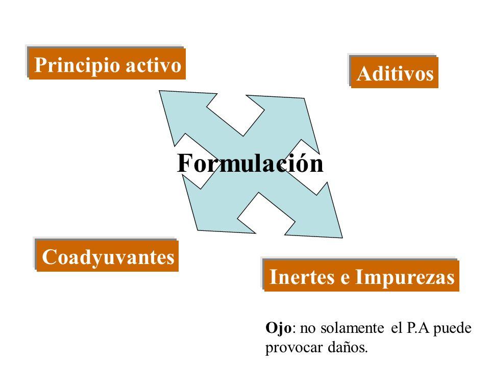 Aditivos Inertes e Impurezas Coadyuvantes Principio activo Formulación Ojo: no solamente el P.A puede provocar daños.