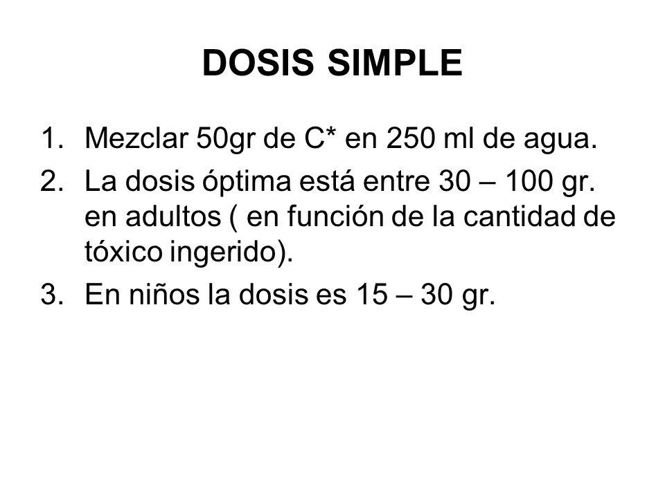 DOSIS SIMPLE 1.Mezclar 50gr de C* en 250 ml de agua. 2.La dosis óptima está entre 30 – 100 gr. en adultos ( en función de la cantidad de tóxico ingeri