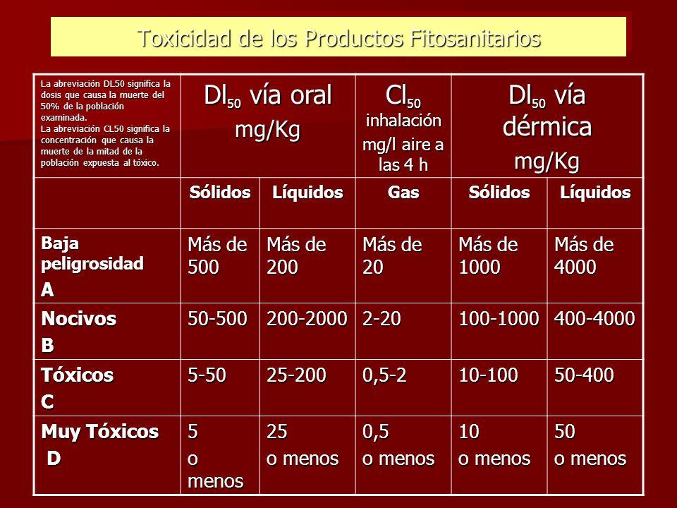 Toxicidad de los Productos Fitosanitarios La abreviación DL50 significa la dosis que causa la muerte del 50% de la población examinada. La abreviación