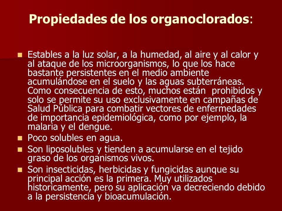 Propiedades de los organoclorados: Estables a la luz solar, a la humedad, al aire y al calor y al ataque de los microorganismos, lo que los hace basta
