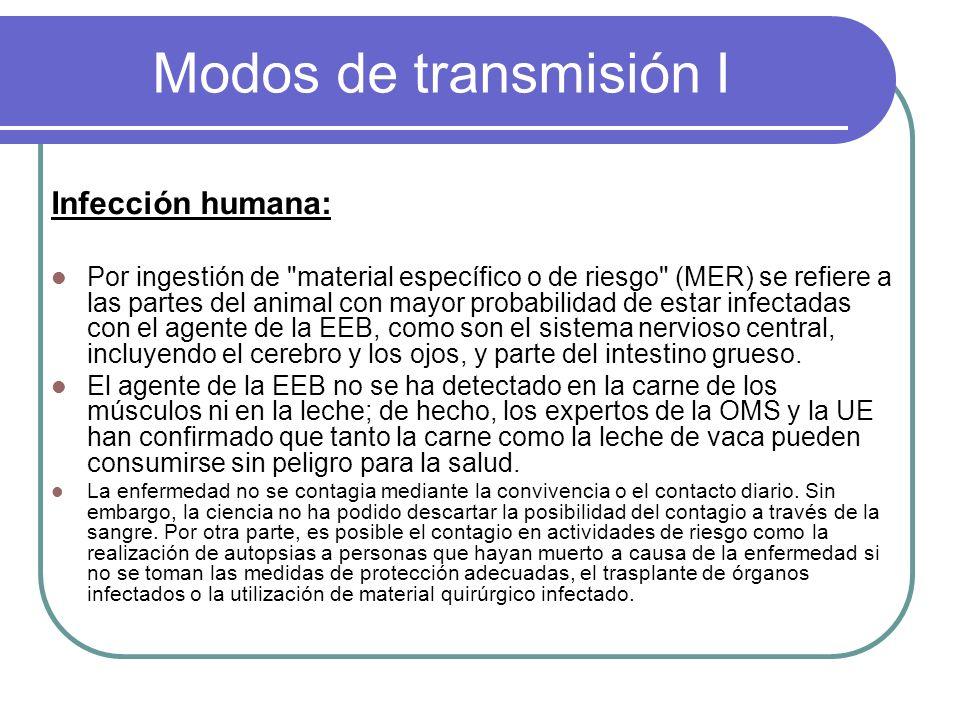 Modos de transmisión I Infección humana: Por ingestión de