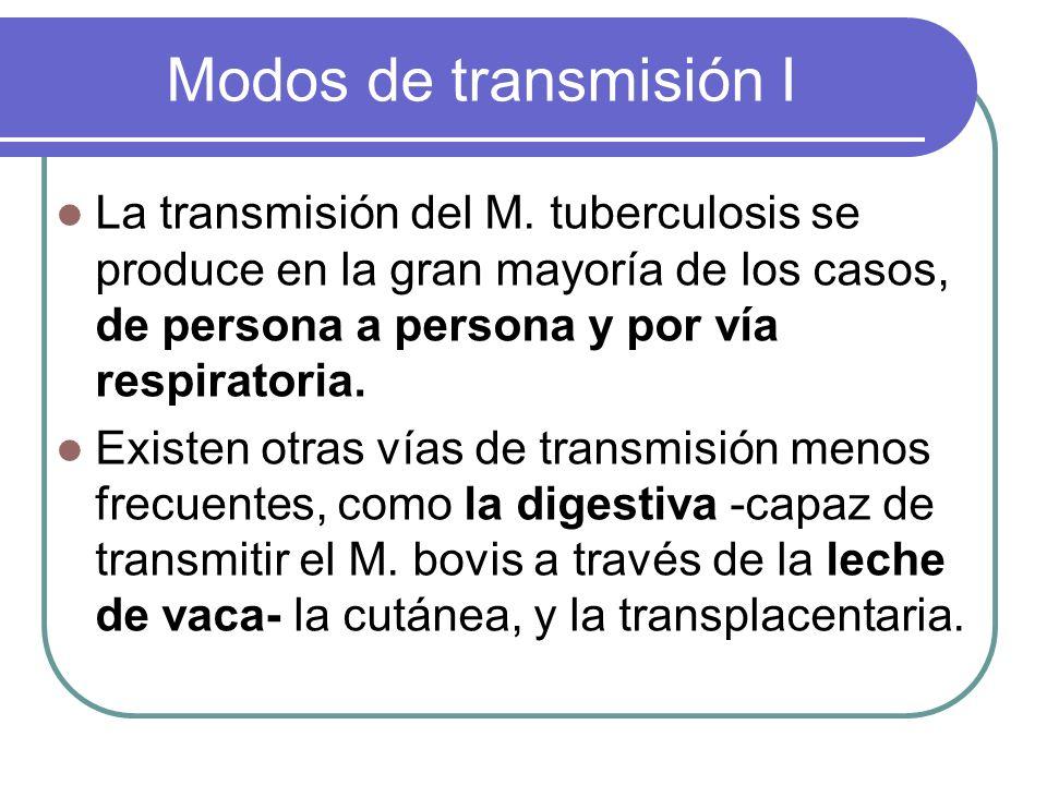 Modos de transmisión I La transmisión del M. tuberculosis se produce en la gran mayoría de los casos, de persona a persona y por vía respiratoria. Exi