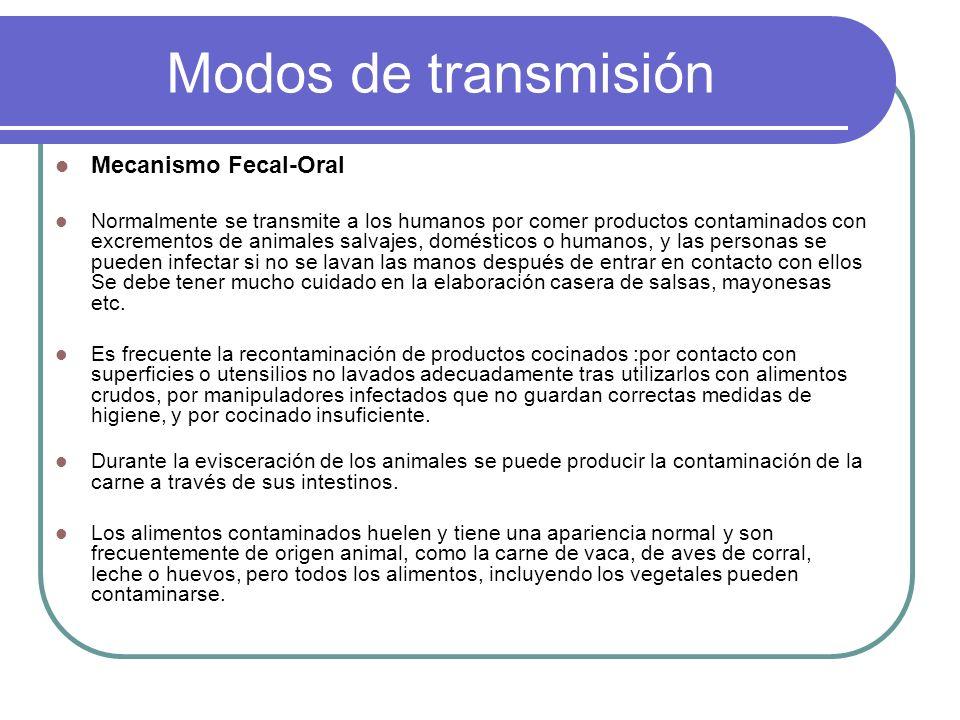 Modos de transmisión Mecanismo Fecal-Oral Normalmente se transmite a los humanos por comer productos contaminados con excrementos de animales salvajes