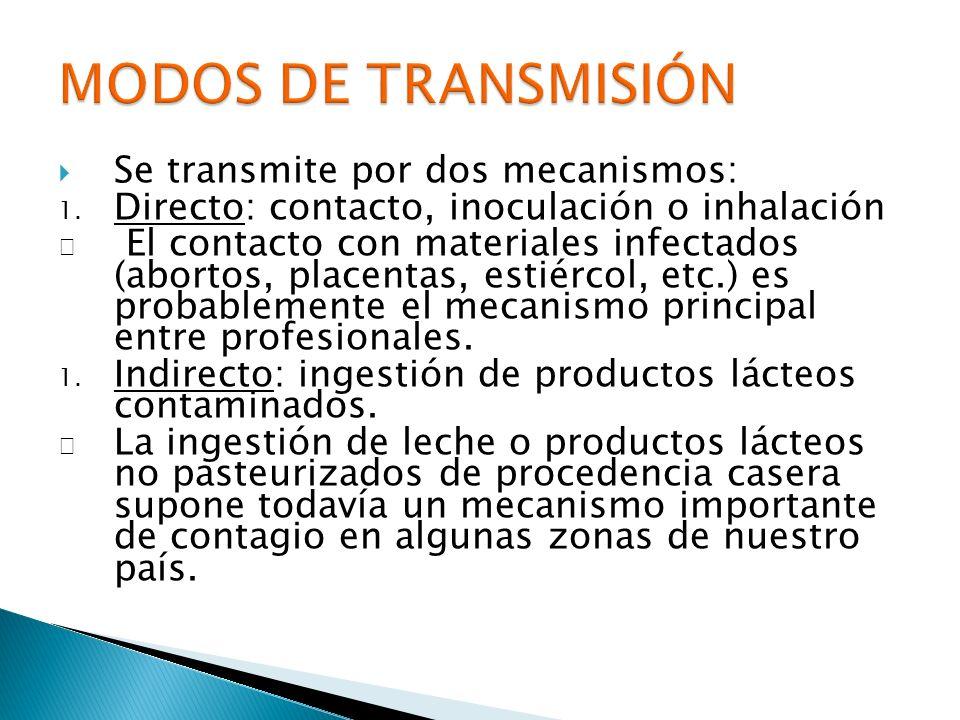 Se transmite por dos mecanismos: 1. Directo: contacto, inoculación o inhalación El contacto con materiales infectados (abortos, placentas, estiércol,