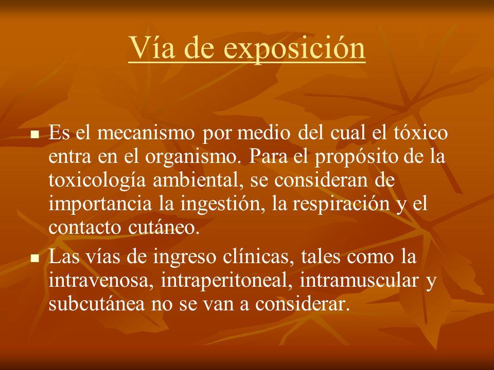 Es el mecanismo por medio del cual el tóxico entra en el organismo. Para el propósito de la toxicología ambiental, se consideran de importancia la ing