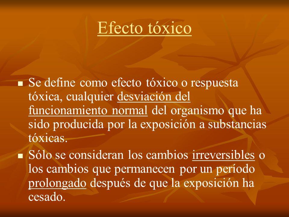 Efecto tóxico Se define como efecto tóxico o respuesta tóxica, cualquier desviación del funcionamiento normal del organismo que ha sido producida por