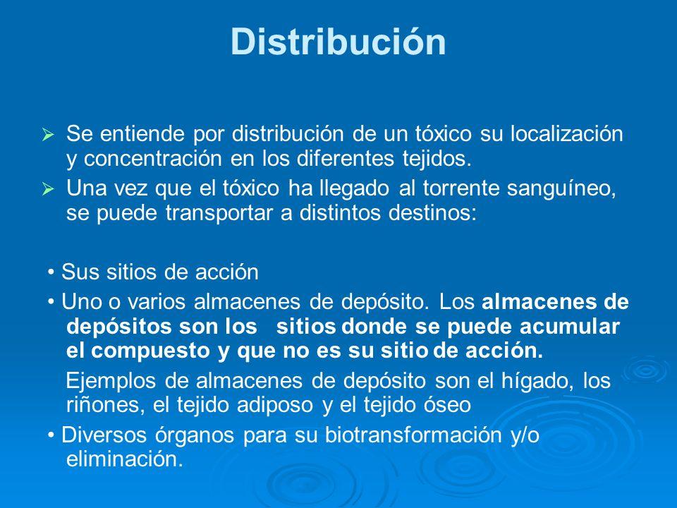 Distribución Se entiende por distribución de un tóxico su localización y concentración en los diferentes tejidos. Una vez que el tóxico ha llegado al