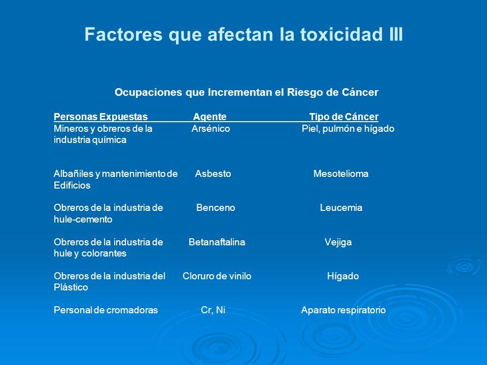 Factores que afectan la toxicidad III Ocupaciones que Incrementan el Riesgo de Cáncer Personas Expuestas Agente Tipo de Cáncer Mineros y obreros de la