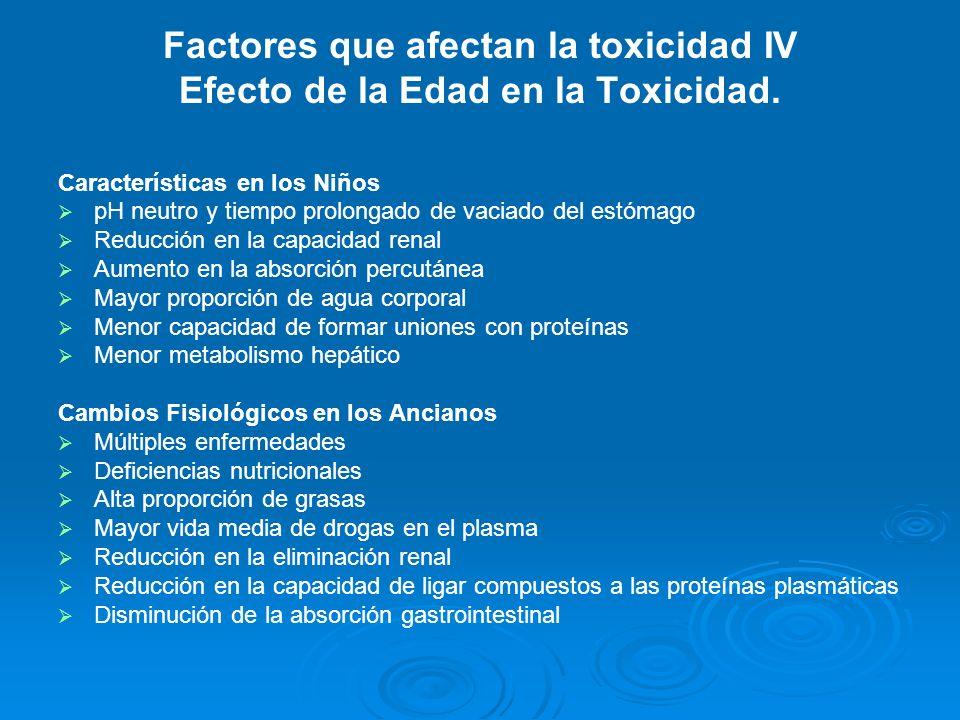 Factores que afectan la toxicidad IV Efecto de la Edad en la Toxicidad. Características en los Niños pH neutro y tiempo prolongado de vaciado del estó