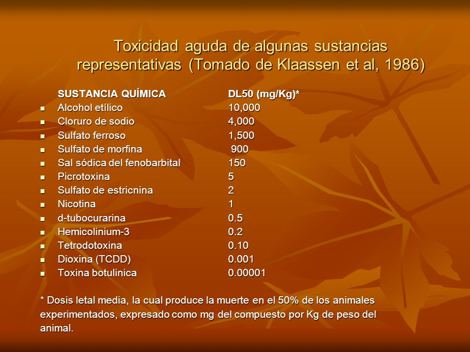 Toxicidad aguda de algunas sustancias representativas (Tomado de Klaassen et al, 1986) SUSTANCIA QUÍMICA DL50 (mg/Kg)* Alcohol etílico 10,000 Alcohol