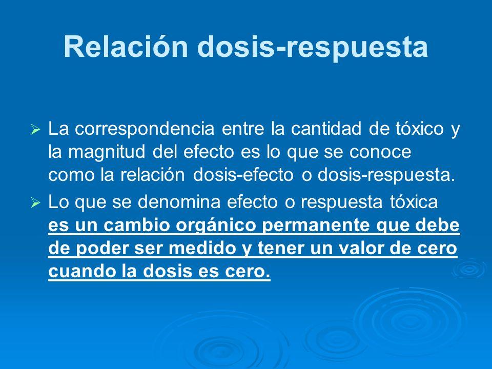 Relación dosis-respuesta La correspondencia entre la cantidad de tóxico y la magnitud del efecto es lo que se conoce como la relación dosis-efecto o d