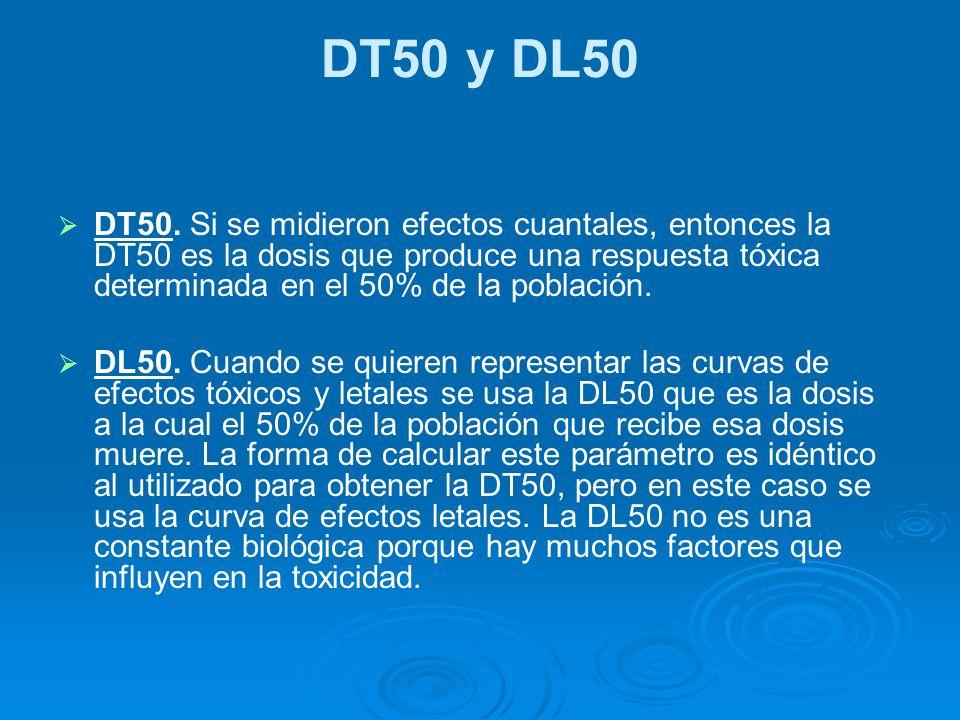 DT50 y DL50 DT50. Si se midieron efectos cuantales, entonces la DT50 es la dosis que produce una respuesta tóxica determinada en el 50% de la població