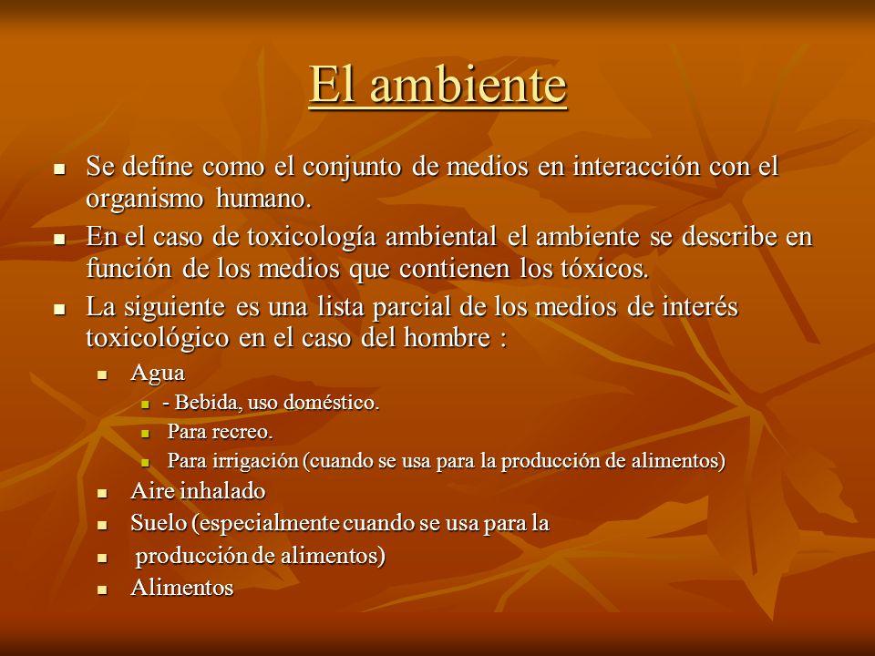 Se define como el conjunto de medios en interacción con el organismo humano. Se define como el conjunto de medios en interacción con el organismo huma