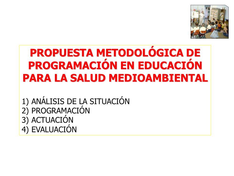 PROPUESTA METODOLÓGICA DE PROGRAMACIÓN EN EDUCACIÓN PARA LA SALUD MEDIOAMBIENTAL 1) ANÁLISIS DE LA SITUACIÓN 2) PROGRAMACIÓN 3) ACTUACIÓN 4) EVALUACIÓ