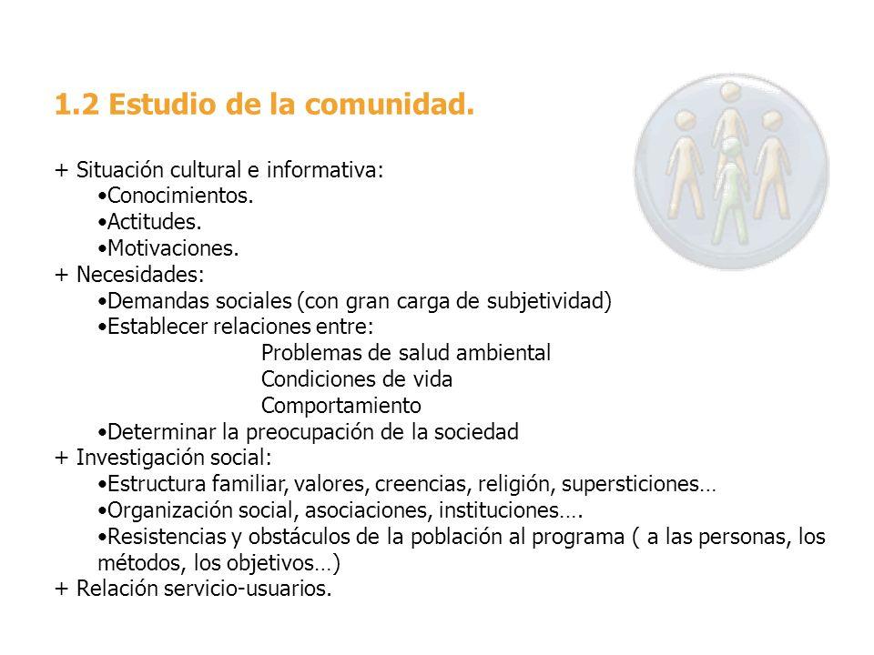 1.2 Estudio de la comunidad. + Situación cultural e informativa: Conocimientos. Actitudes. Motivaciones. + Necesidades: Demandas sociales (con gran ca