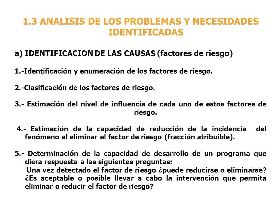1.3 ANALISIS DE LOS PROBLEMAS Y NECESIDADES IDENTIFICADAS a)IDENTIFICACION DE LAS CAUSAS (factores de riesgo) 1.-Identificación y enumeración de los f