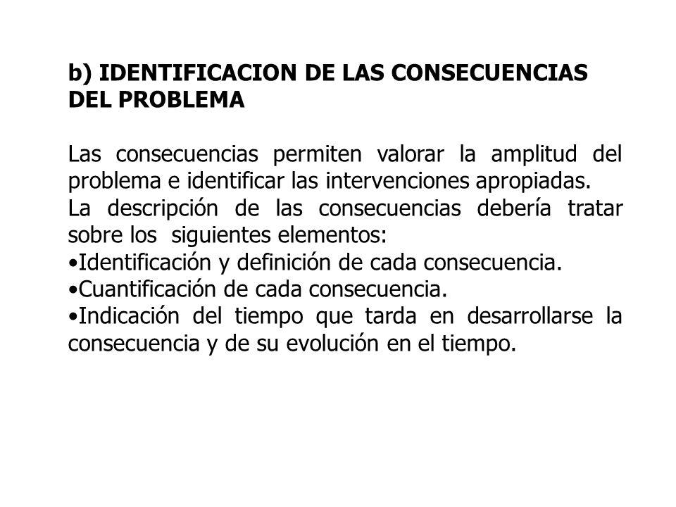 b) IDENTIFICACION DE LAS CONSECUENCIAS DEL PROBLEMA Las consecuencias permiten valorar la amplitud del problema e identificar las intervenciones aprop