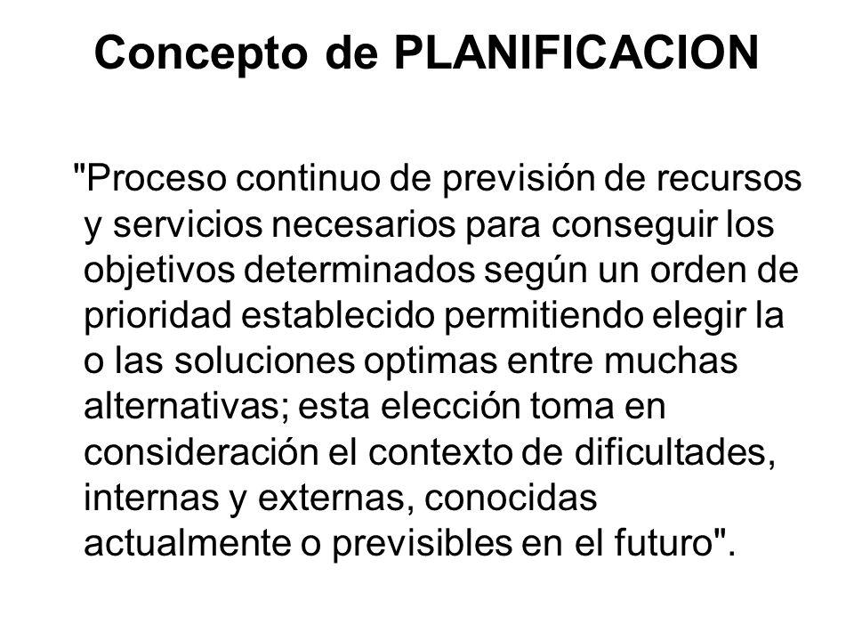 Concepto de PROGRAMACION PROGRAMA: Conjunto de actividades organizadas que se proponen llevar a cabo para conseguir un resultado definido para una población determinada.