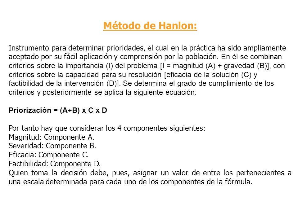 Método de Hanlon: Instrumento para determinar prioridades, el cual en la práctica ha sido ampliamente aceptado por su fácil aplicación y comprensión p