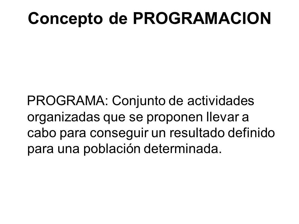 Concepto de PROGRAMACION PROGRAMA: Conjunto de actividades organizadas que se proponen llevar a cabo para conseguir un resultado definido para una pob