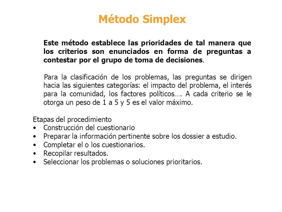Método Simplex Este método establece las prioridades de tal manera que los criterios son enunciados en forma de preguntas a contestar por el grupo de