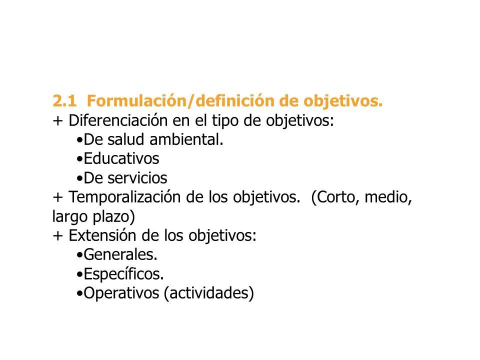 2.1 Formulación/definición de objetivos. + Diferenciación en el tipo de objetivos: De salud ambiental. Educativos De servicios + Temporalización de lo