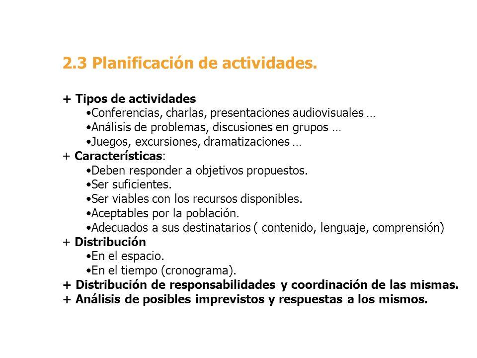 2.3 Planificación de actividades. + Tipos de actividades Conferencias, charlas, presentaciones audiovisuales … Análisis de problemas, discusiones en g