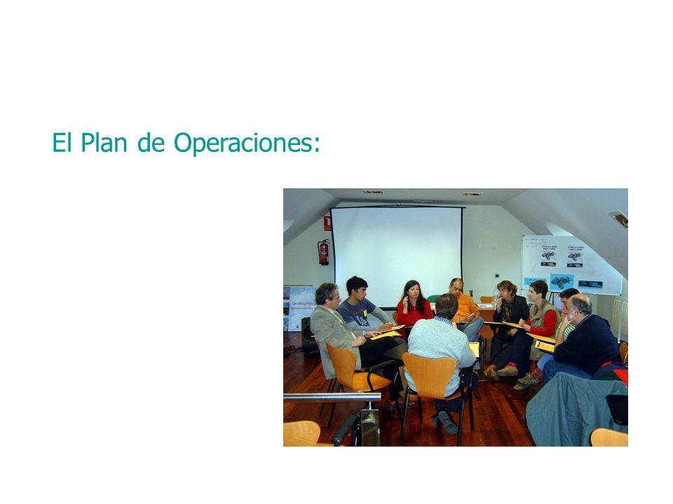 El Plan de Operaciones: