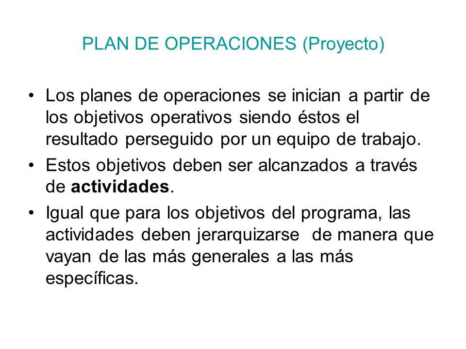 PLAN DE OPERACIONES (Proyecto) Los planes de operaciones se inician a partir de los objetivos operativos siendo éstos el resultado perseguido por un e