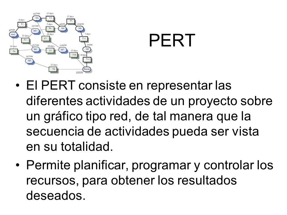 PERT El PERT consiste en representar las diferentes actividades de un proyecto sobre un gráfico tipo red, de tal manera que la secuencia de actividade