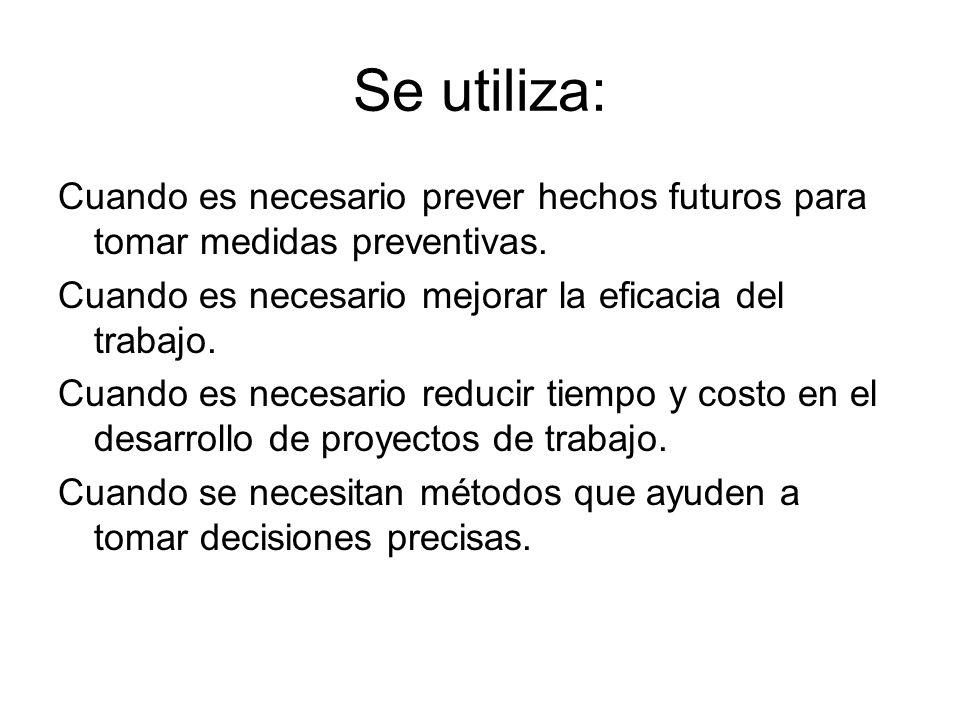 Se utiliza: Cuando es necesario prever hechos futuros para tomar medidas preventivas. Cuando es necesario mejorar la eficacia del trabajo. Cuando es n