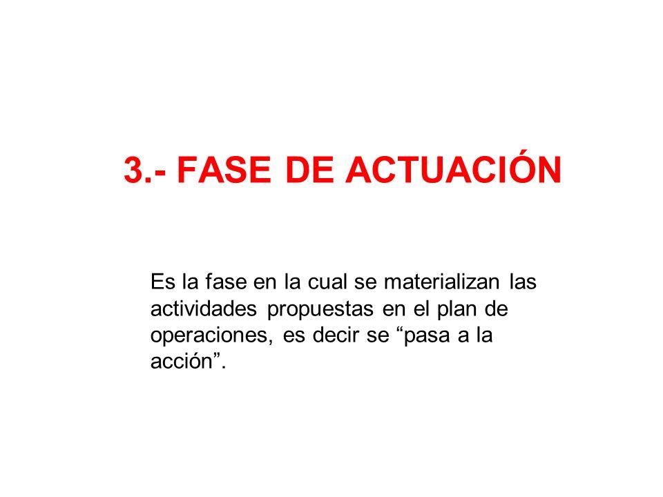 4.3 EVALUACIÓN OPERATIVA Se efectúa sobre los aspectos más operativos, es decir la ejecución y la implantación.