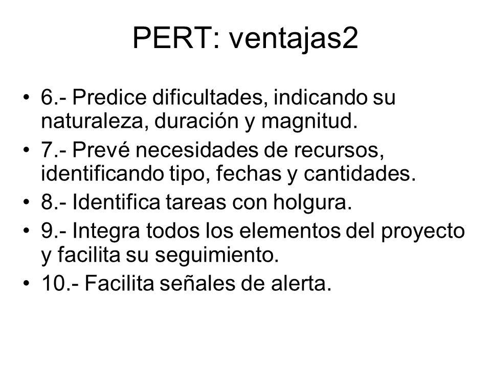 PERT: ventajas2 6.- Predice dificultades, indicando su naturaleza, duración y magnitud. 7.- Prevé necesidades de recursos, identificando tipo, fechas