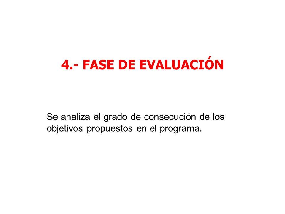 4.- FASE DE EVALUACIÓN Se analiza el grado de consecución de los objetivos propuestos en el programa.