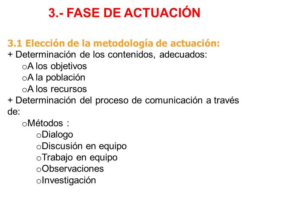 3.- FASE DE ACTUACIÓN 3.1 Elección de la metodología de actuación: + Determinación de los contenidos, adecuados: o A los objetivos o A la población o