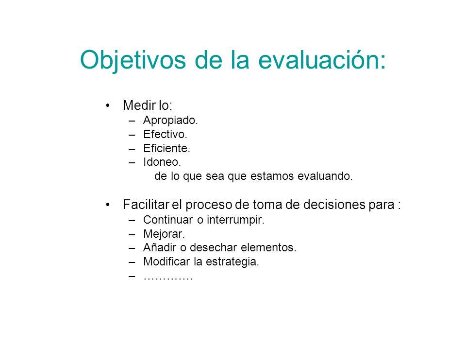 Objetivos de la evaluación: Medir lo: –Apropiado. –Efectivo. –Eficiente. –Idoneo. de lo que sea que estamos evaluando. Facilitar el proceso de toma de