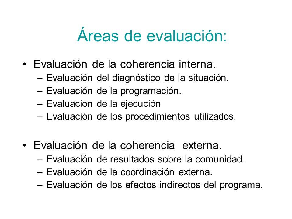 Áreas de evaluación: Evaluación de la coherencia interna. –Evaluación del diagnóstico de la situación. –Evaluación de la programación. –Evaluación de