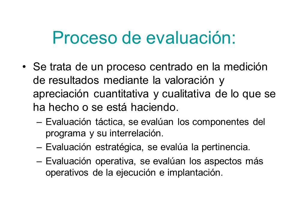Proceso de evaluación: Se trata de un proceso centrado en la medición de resultados mediante la valoración y apreciación cuantitativa y cualitativa de