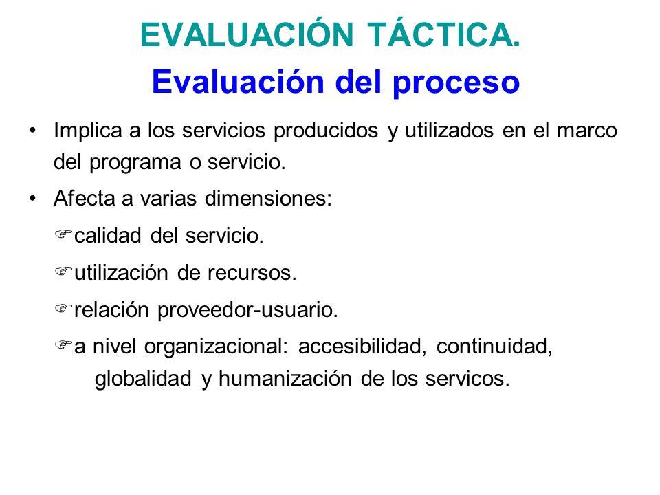 EVALUACIÓN TÁCTICA. Evaluación del proceso Implica a los servicios producidos y utilizados en el marco del programa o servicio. Afecta a varias dimens