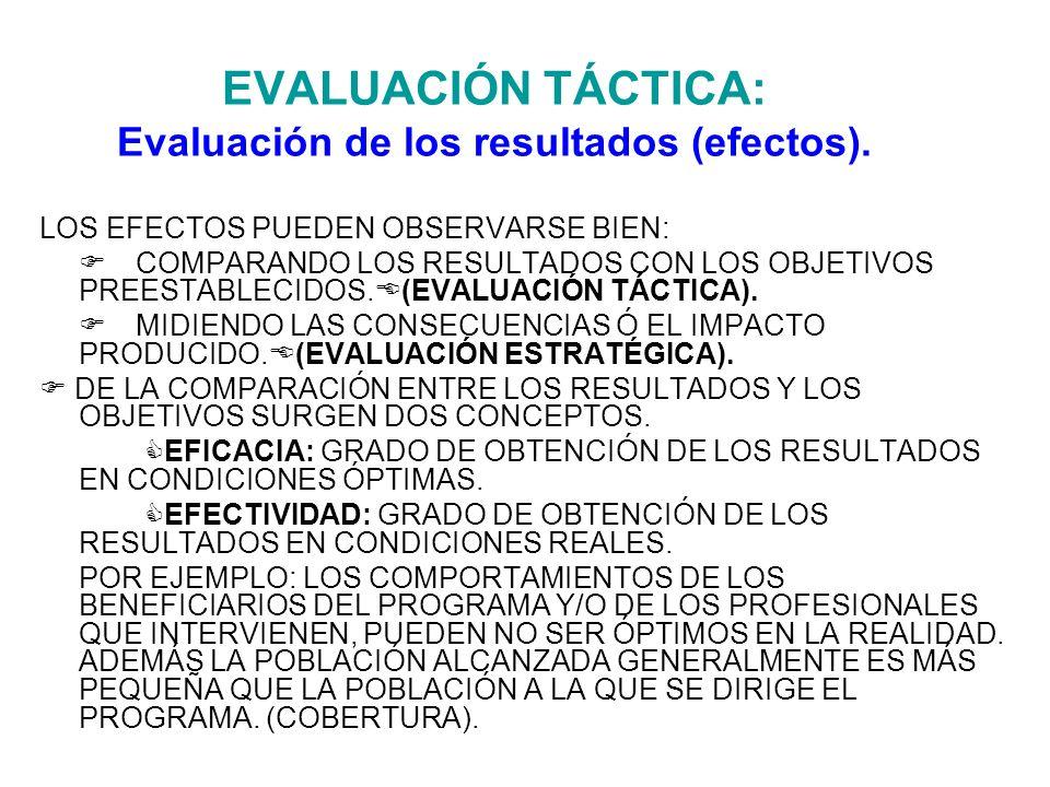 EVALUACIÓN TÁCTICA: Evaluación de los resultados (efectos). LOS EFECTOS PUEDEN OBSERVARSE BIEN: COMPARANDO LOS RESULTADOS CON LOS OBJETIVOS PREESTABLE