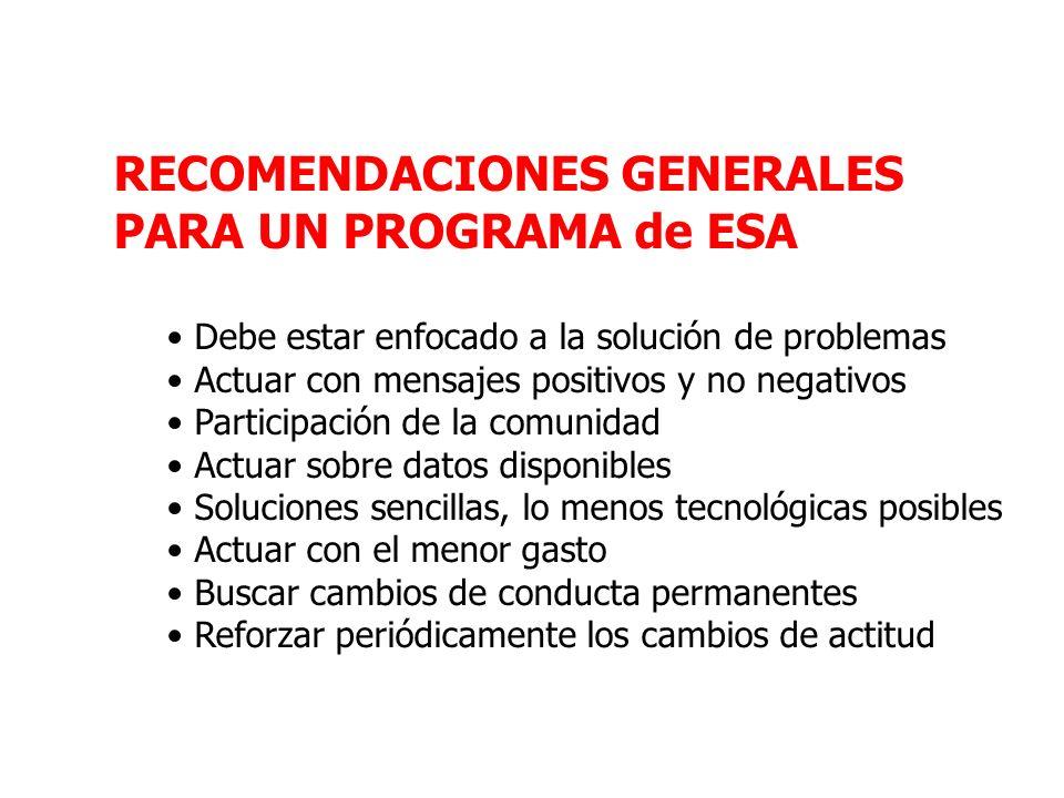 RECOMENDACIONES GENERALES PARA UN PROGRAMA de ESA Debe estar enfocado a la solución de problemas Actuar con mensajes positivos y no negativos Particip