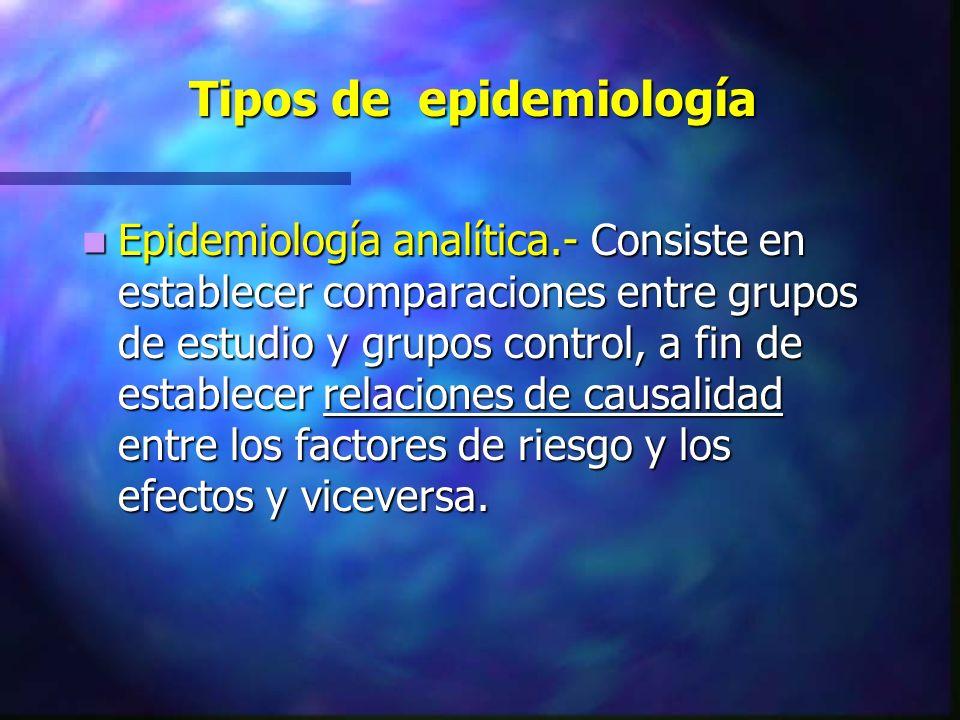Tipos de epidemiología Epidemiología analítica.- Consiste en establecer comparaciones entre grupos de estudio y grupos control, a fin de establecer re