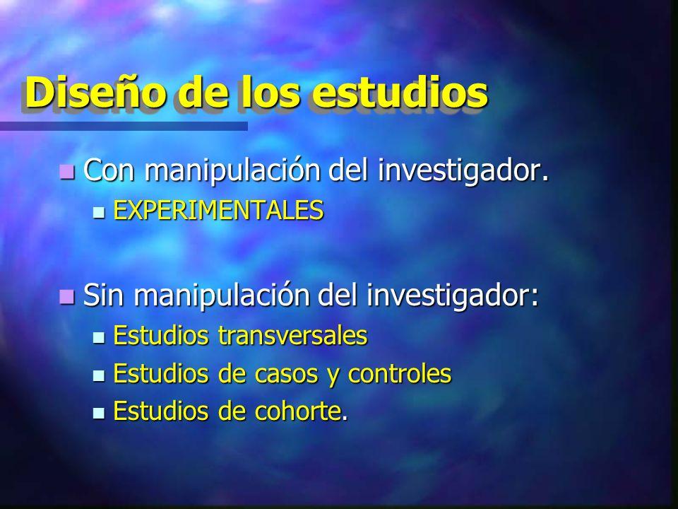 Diseño de los estudios Con manipulación del investigador. Con manipulación del investigador. EXPERIMENTALES EXPERIMENTALES Sin manipulación del invest