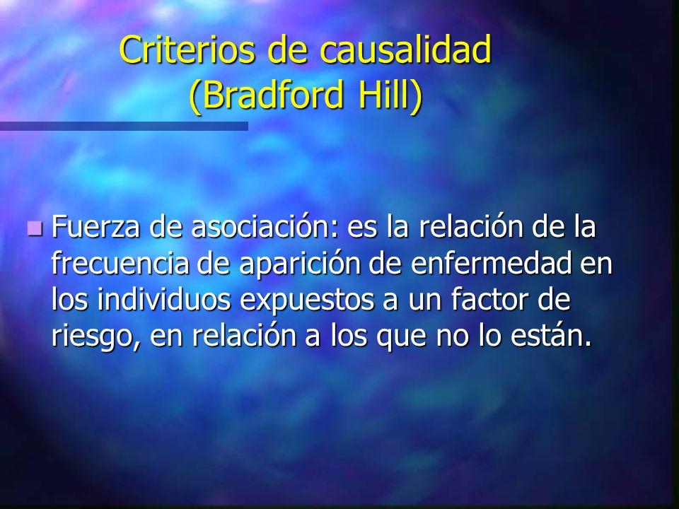 Criterios de causalidad (Bradford Hill) Fuerza de asociación: es la relación de la frecuencia de aparición de enfermedad en los individuos expuestos a